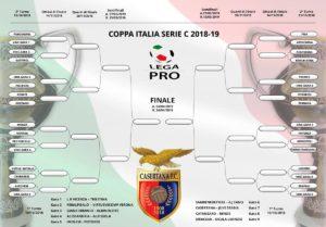 Calendario Coppa Italia Serie C.Finalmente Diramati I Calendari Della Serie C Di Calcio E