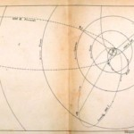 Al Planetario di Caserta per vedere le stelle cadenti e non solo…